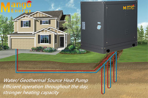 House Heating&Cooling Geothermal Ground Source/Water to Water Heat Pump (CE, UL, RoHS)