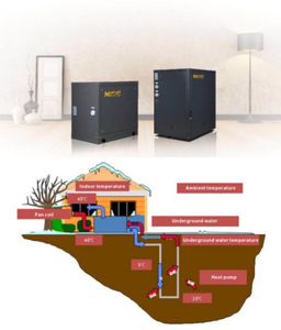 Geothermal Ground Source Water to Water Heat Pump 10kw 20kw 30kw.