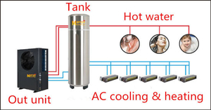 High Cop 18.8kw Hot Water and Cooling Air Conditioner (CE, CCC, TUV)