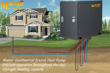 Multifuctional Ce 10.4kw 220V Geothermal Water to Water Heat Pump for Hooue Use