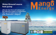 Absorb The Heat From The Soil Ground Source Heat Pump with (CE TUV ISO9001 UL)